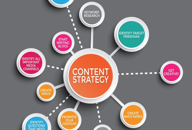 digital-content-strategy